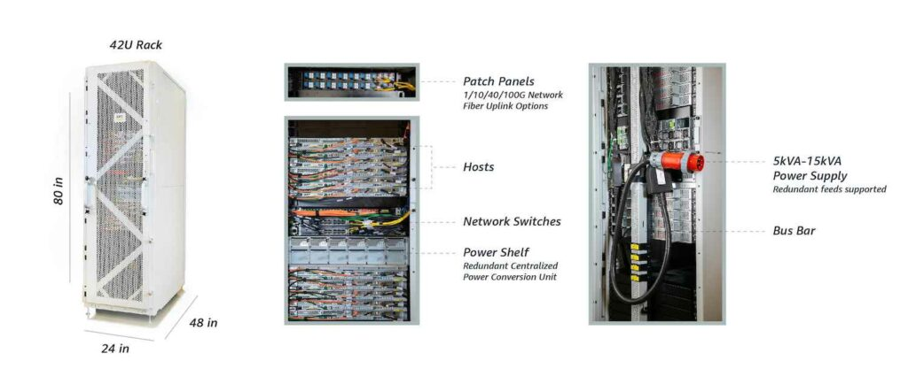 Rack Server AWS Outposts