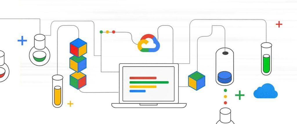 Google Menghadirkan Runtime Java 11 pada Cloud Functions