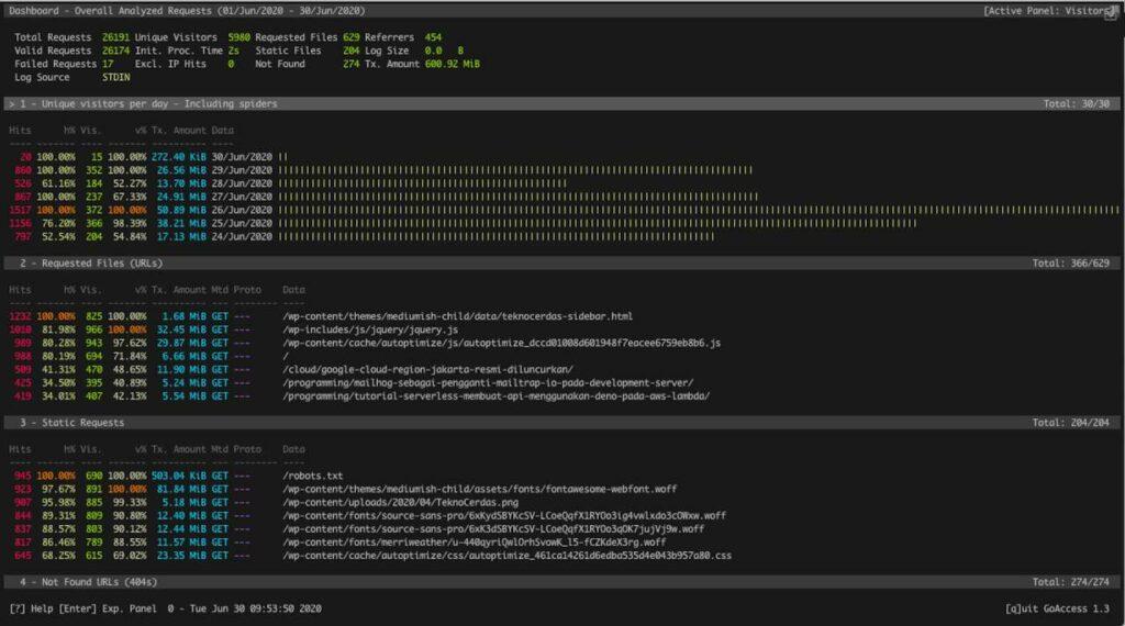 Mengakses log CloudFront dengan GoAccess