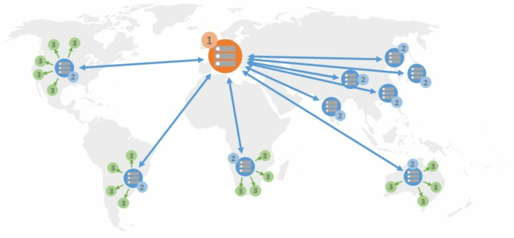 AWS Meluncurkan CDN untuk Amazon Lightsail